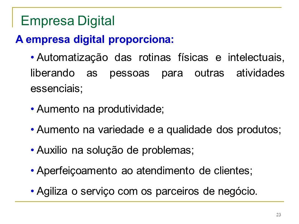 Empresa Digital A empresa digital proporciona: