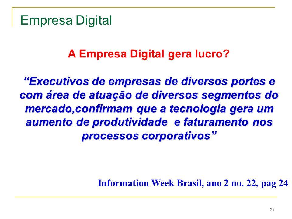 A Empresa Digital gera lucro