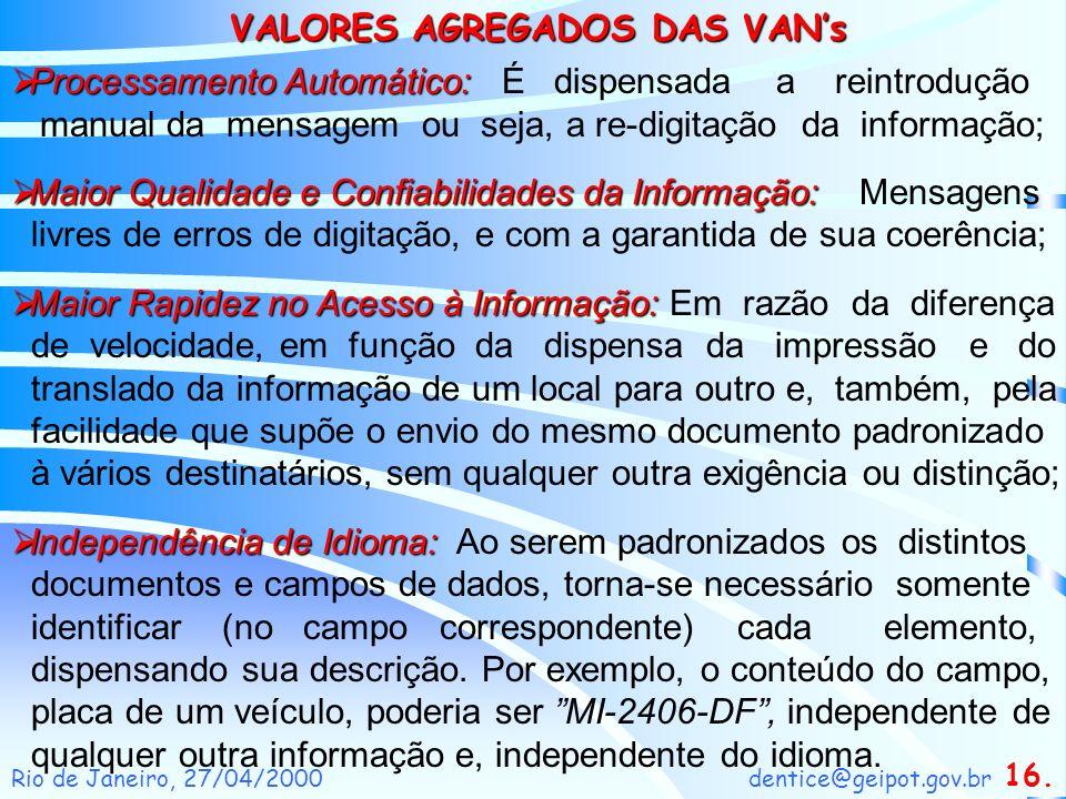 VALORES AGREGADOS DAS VAN's