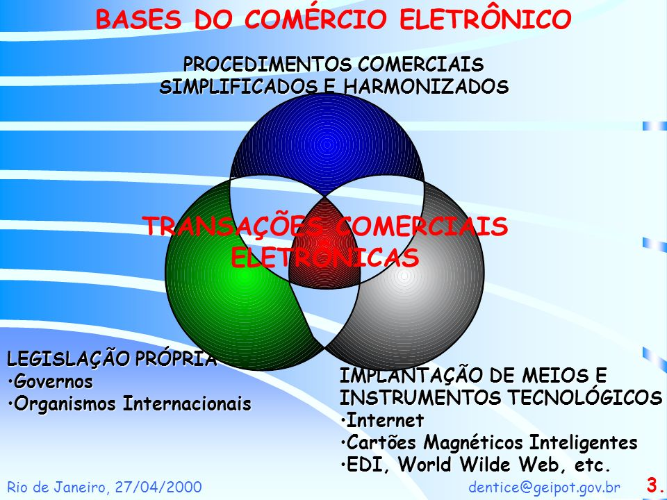 BASES DO COMÉRCIO ELETRÔNICO TRANSAÇÕES COMERCIAIS ELETRÔNICAS
