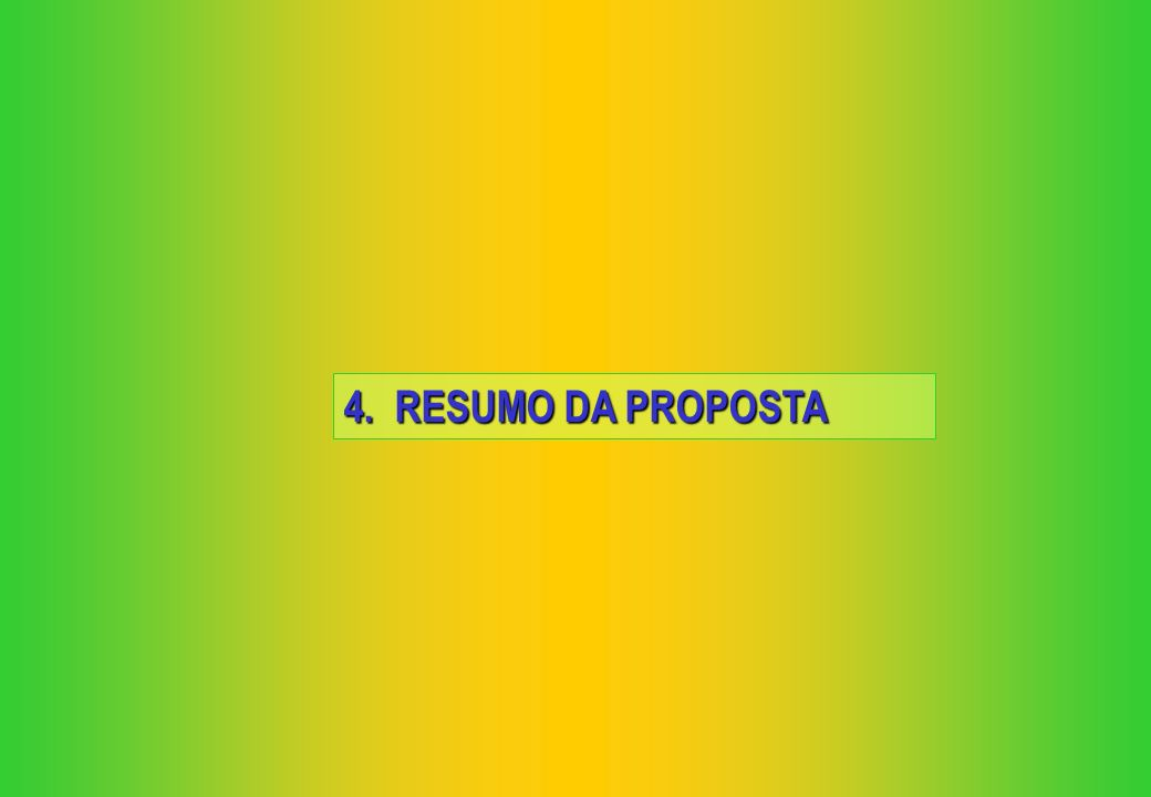 4. RESUMO DA PROPOSTA