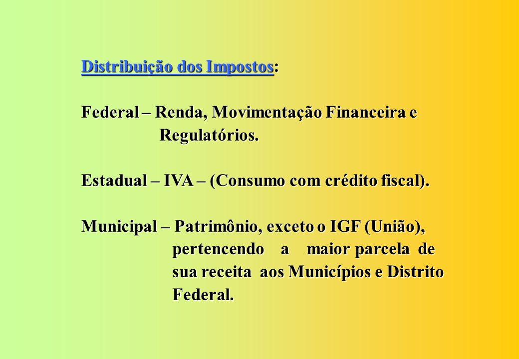 Distribuição dos Impostos: