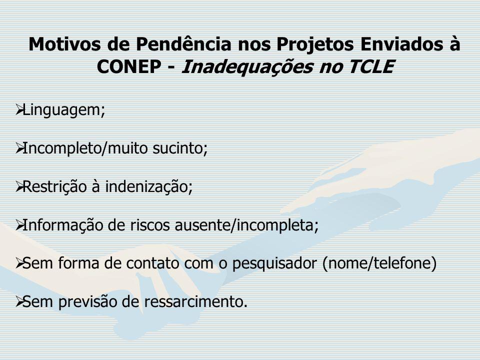 Motivos de Pendência nos Projetos Enviados à CONEP - Inadequações no TCLE