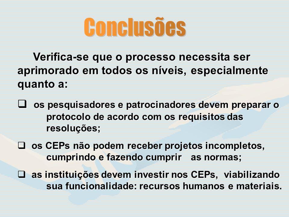 Conclusões Verifica-se que o processo necessita ser aprimorado em todos os níveis, especialmente quanto a: