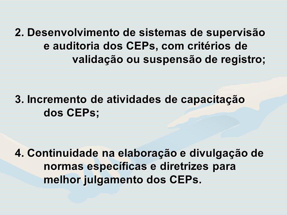 2. Desenvolvimento de sistemas de supervisão