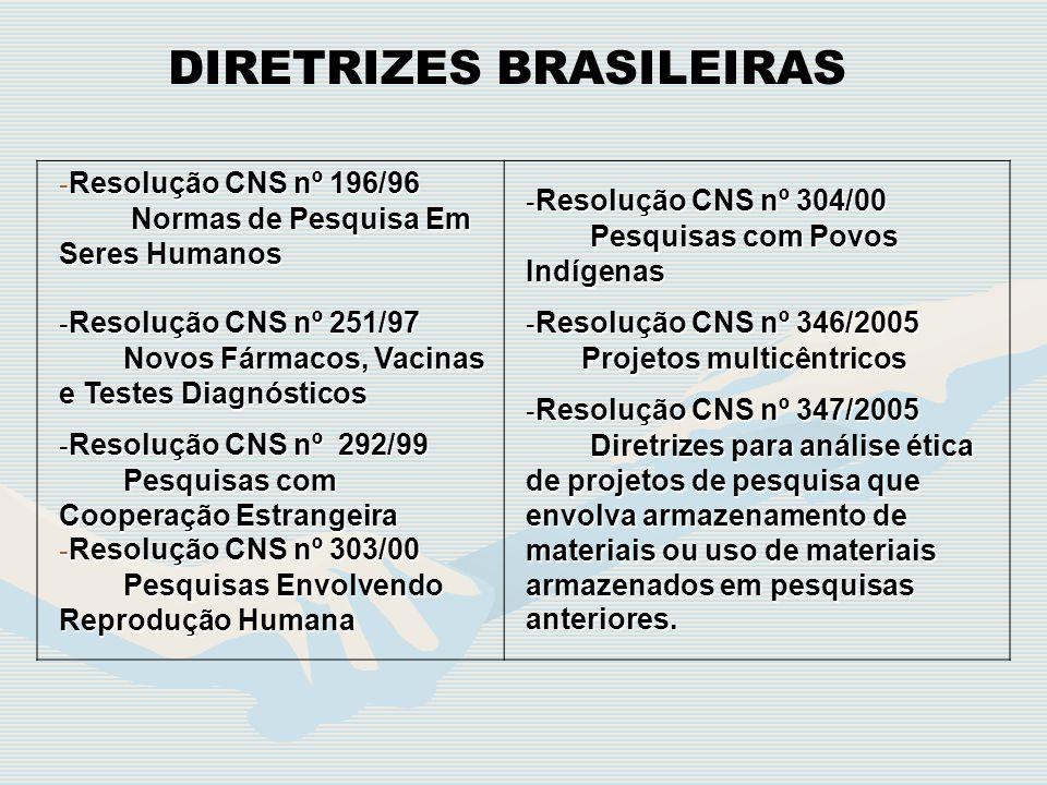 DIRETRIZES BRASILEIRAS