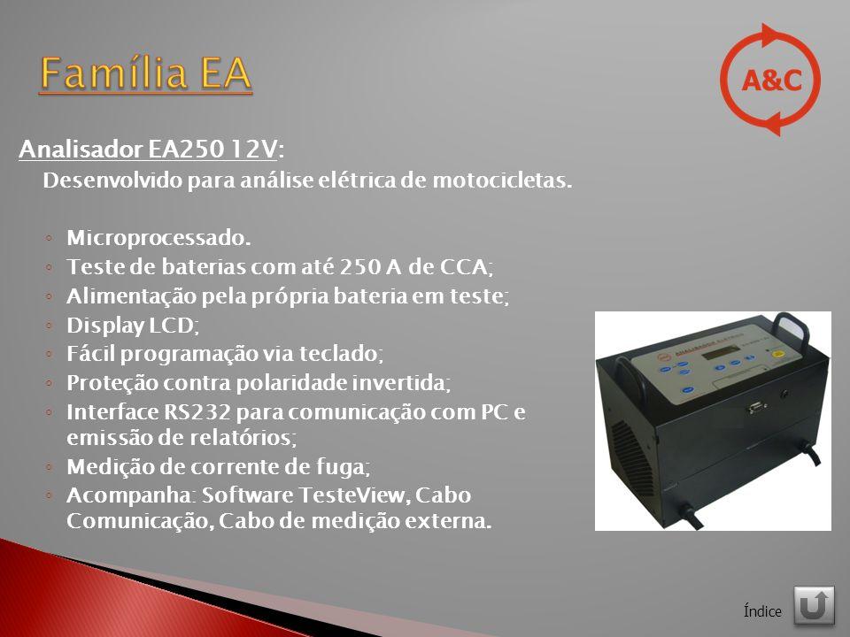 Família EA Analisador EA250 12V: