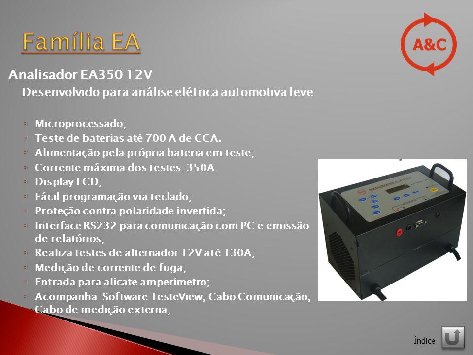 Família EA Analisador EA350 12V