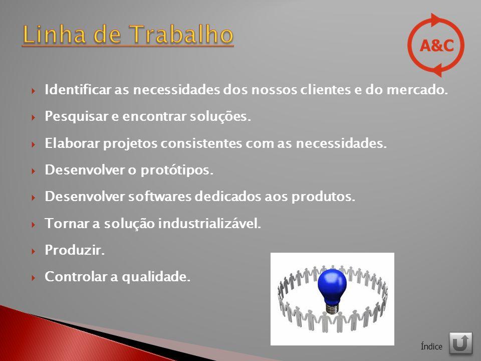 Linha de Trabalho Identificar as necessidades dos nossos clientes e do mercado. Pesquisar e encontrar soluções.
