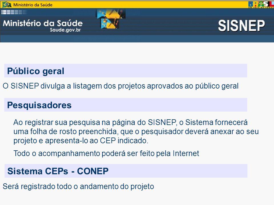Público geral Pesquisadores Sistema CEPs - CONEP