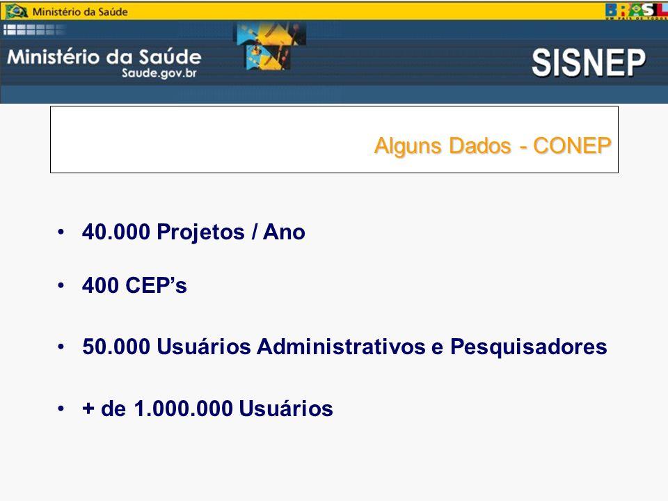 50.000 Usuários Administrativos e Pesquisadores