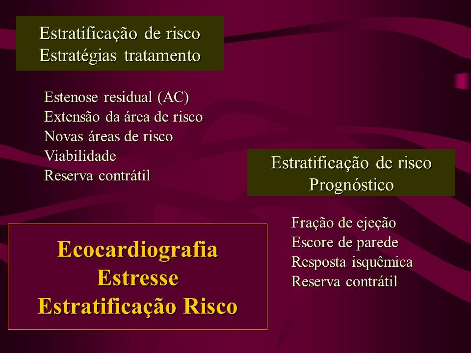 Ecocardiografia Estresse Estratificação Risco