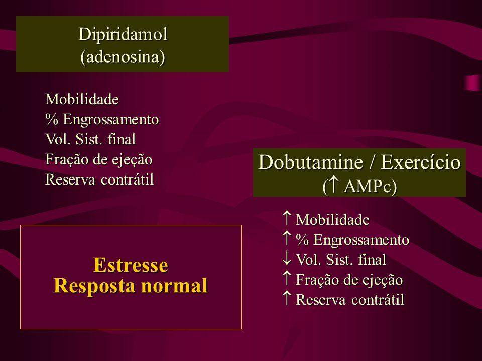 Dobutamine / Exercício