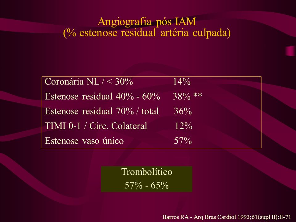 Angiografia pós IAM (% estenose residual artéria culpada)