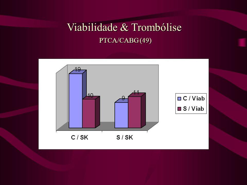 Viabilidade & Trombólise