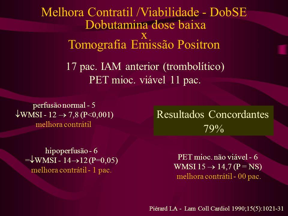 Melhora Contratil /Viabilidade - DobSE Dobutamina dose baixa x