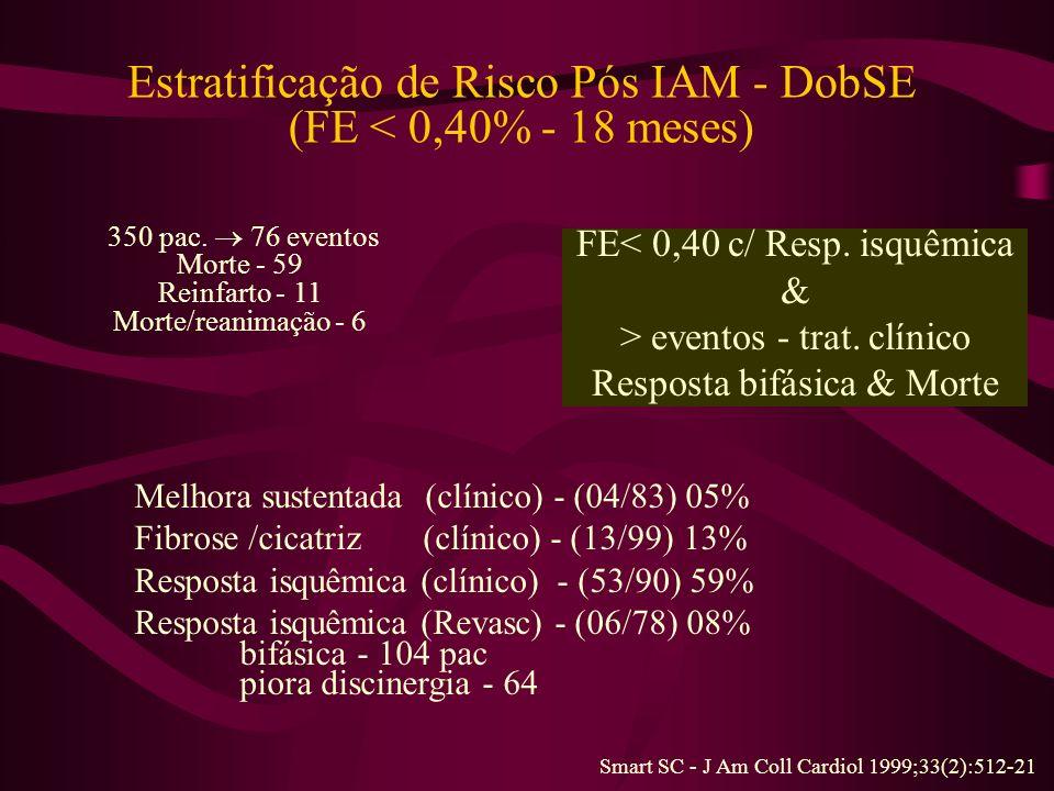 Estratificação de Risco Pós IAM - DobSE (FE < 0,40% - 18 meses)