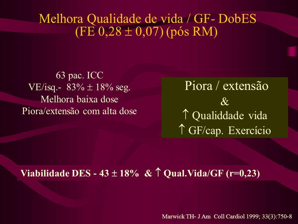 Melhora Qualidade de vida / GF- DobES (FE 0,28  0,07) (pós RM)