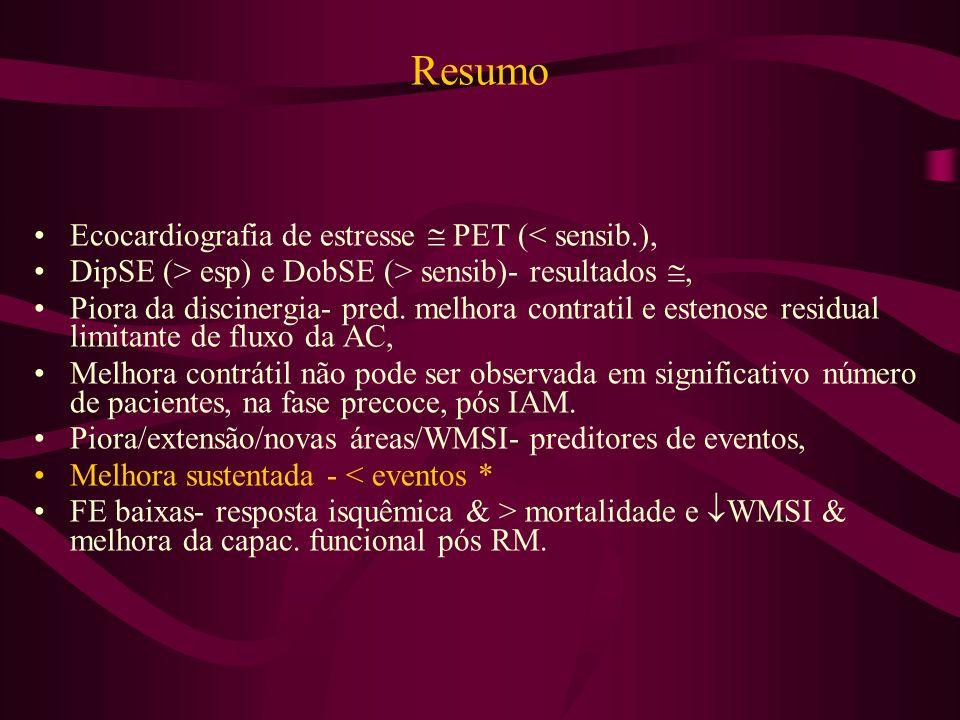 Resumo Ecocardiografia de estresse  PET (< sensib.),