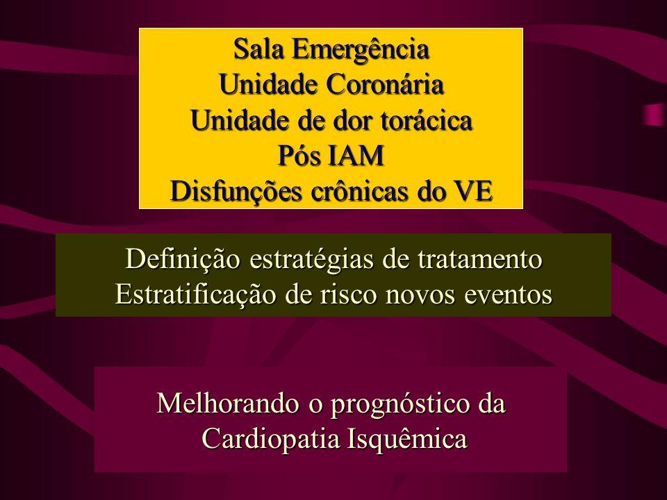 Unidade de dor torácica Pós IAM Disfunções crônicas do VE