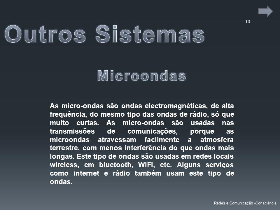 Outros Sistemas Microondas