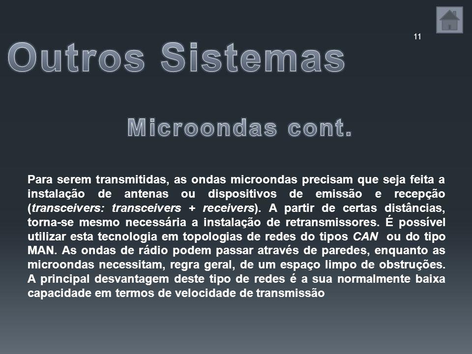 Outros Sistemas Microondas cont.