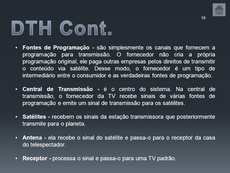 DTH Cont.