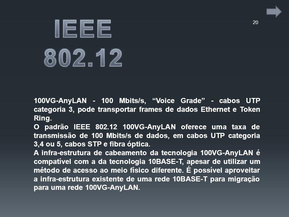 IEEE 802.12 100VG-AnyLAN - 100 Mbits/s, Voice Grade - cabos UTP categoria 3, pode transportar frames de dados Ethernet e Token Ring.