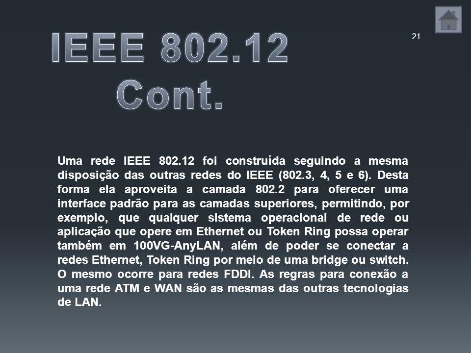 IEEE 802.12 Cont.