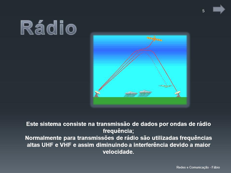 Rádio Este sistema consiste na transmissão de dados por ondas de rádio frequência;
