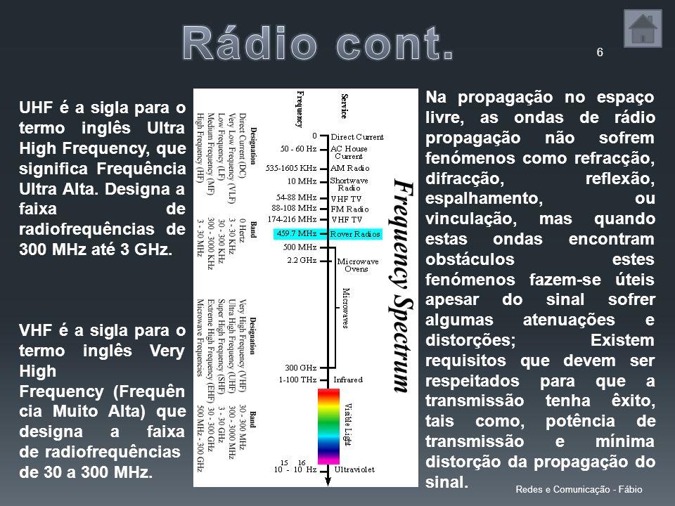 Rádio cont.