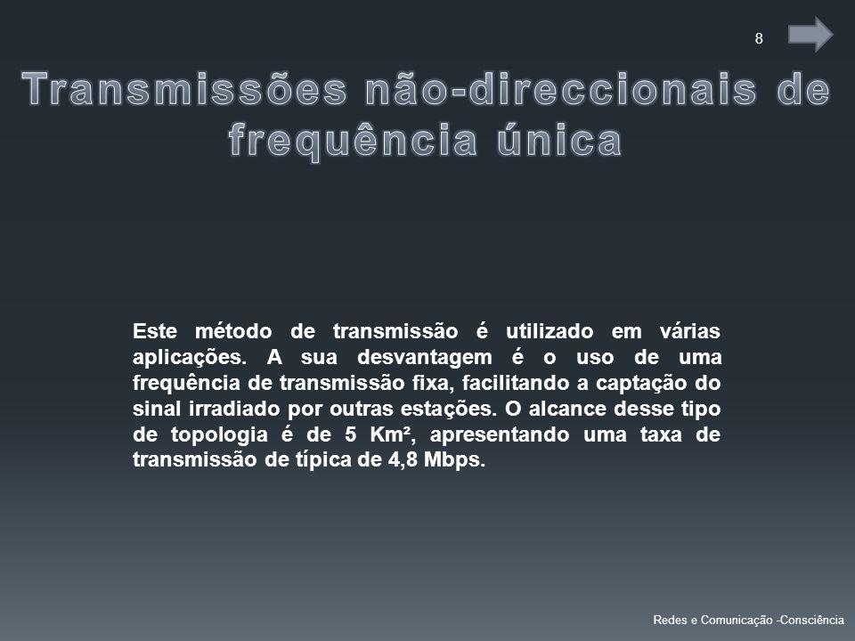 Transmissões não-direccionais de frequência única