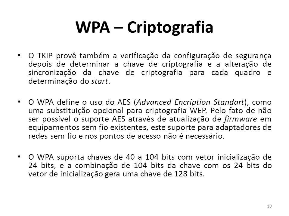 WPA – Criptografia