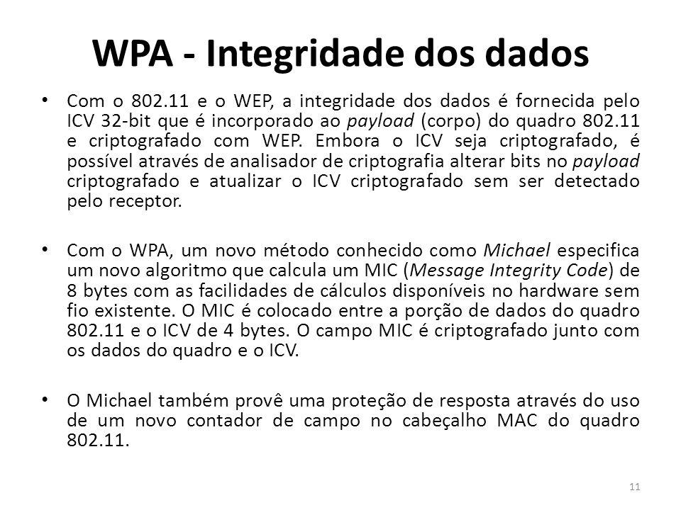 WPA - Integridade dos dados