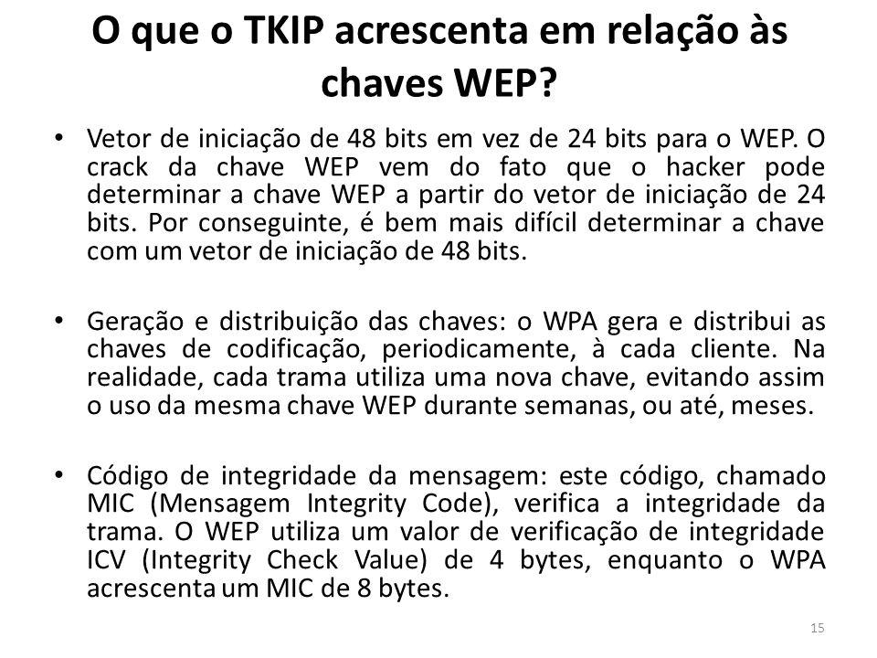 O que o TKIP acrescenta em relação às chaves WEP