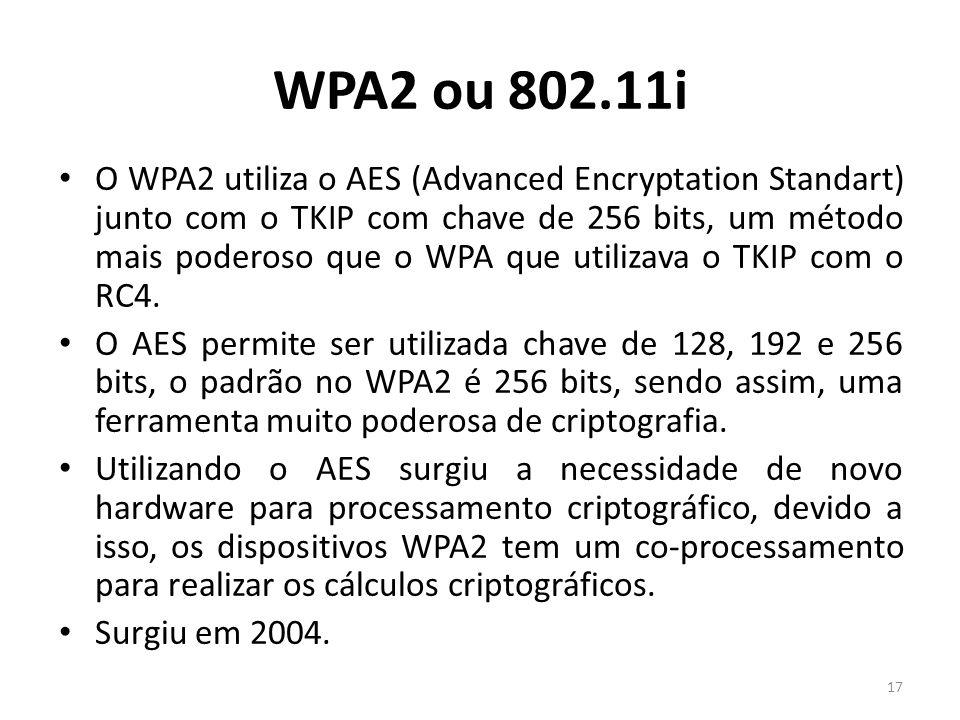 WPA2 ou 802.11i