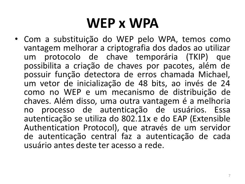 WEP x WPA