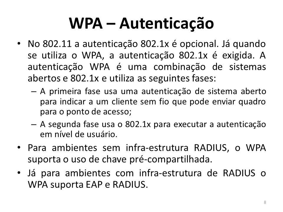 WPA – Autenticação