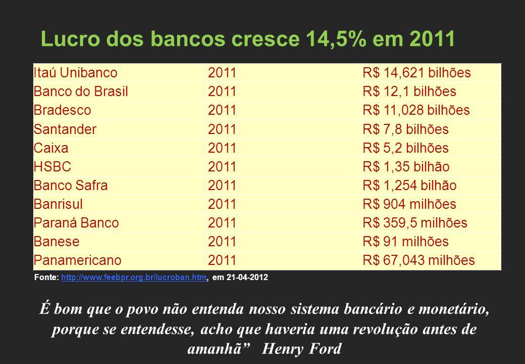 Lucro dos bancos cresce 14,5% em 2011