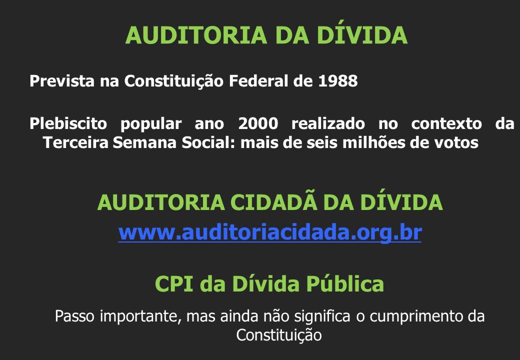 AUDITORIA CIDADÃ DA DÍVIDA