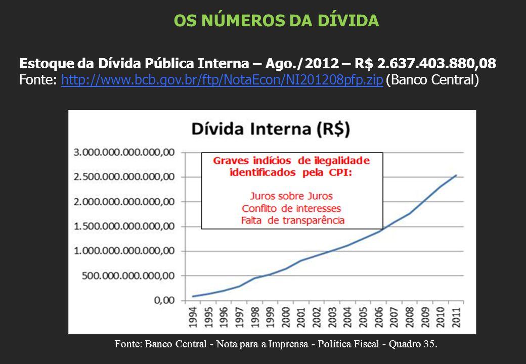 OS NÚMEROS DA DÍVIDA Estoque da Dívida Pública Interna – Ago./2012 – R$ 2.637.403.880,08.