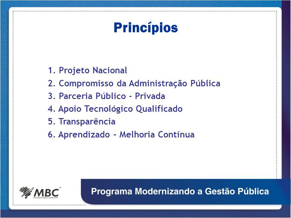 Princípios 1. Projeto Nacional 2. Compromisso da Administração Pública