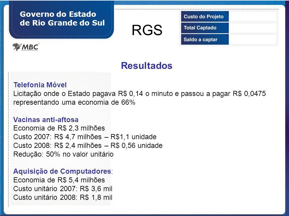 RGS Resultados Governo do Estado de Rio Grande do Sul Telefonia Móvel