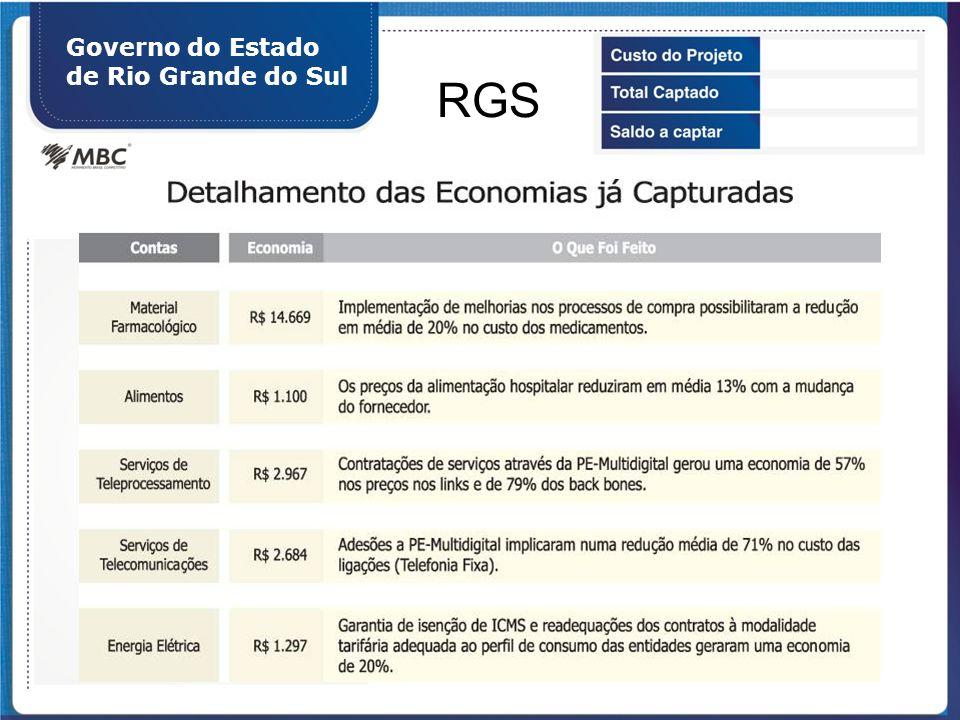 Governo do Estado de Rio Grande do Sul