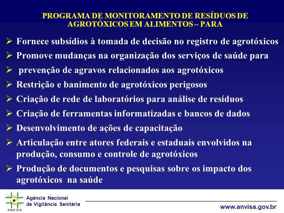 Fornece subsídios à tomada de decisão no registro de agrotóxicos