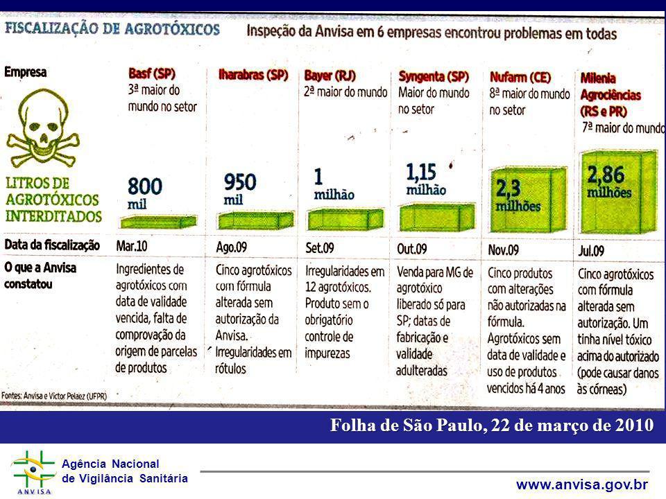 Folha de São Paulo, 22 de março de 2010