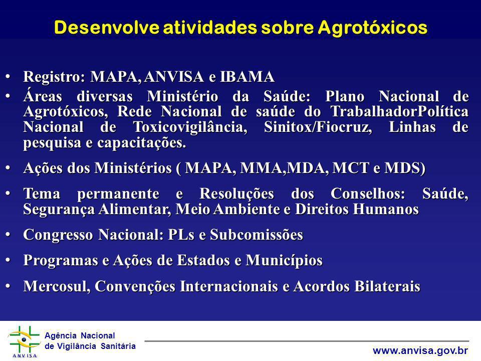 Desenvolve atividades sobre Agrotóxicos