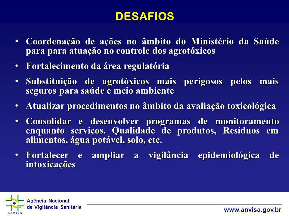 DESAFIOS Coordenação de ações no âmbito do Ministério da Saúde para para atuação no controle dos agrotóxicos.