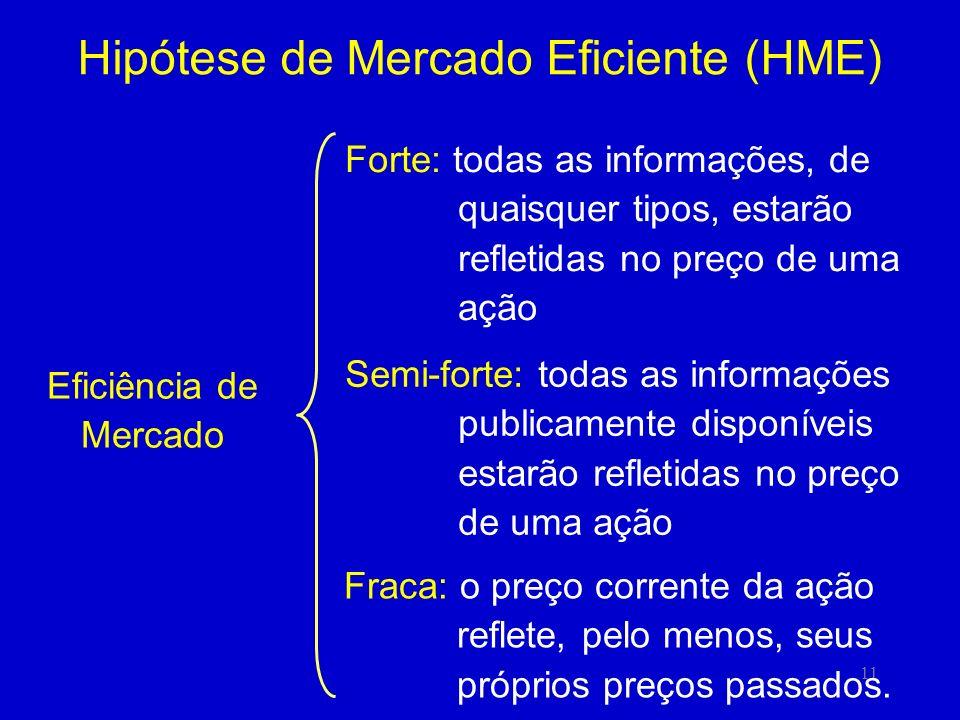 Hipótese de Mercado Eficiente (HME)