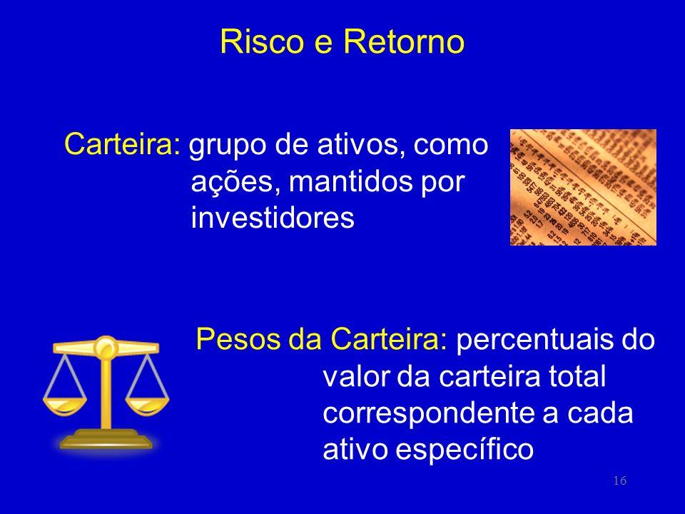 Risco e Retorno Carteira: grupo de ativos, como ações, mantidos por investidores.